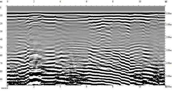 Глубинный разрез по георадиолокационному профилю. Длина ~ 12м