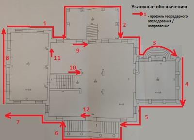 Георадарное обследование в МО, Истринский р-н, дер. Воронино